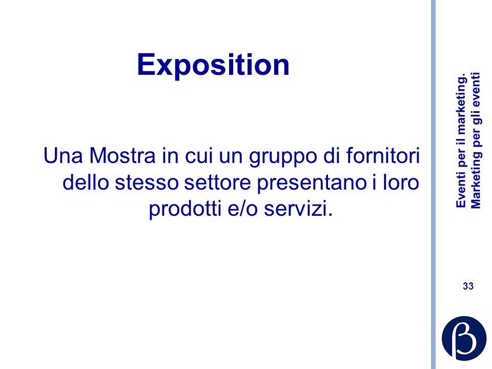 Exposition Una Mostra in cui un gruppo di fornitori dello stesso settore presentano i loro prodotti e/o servizi.