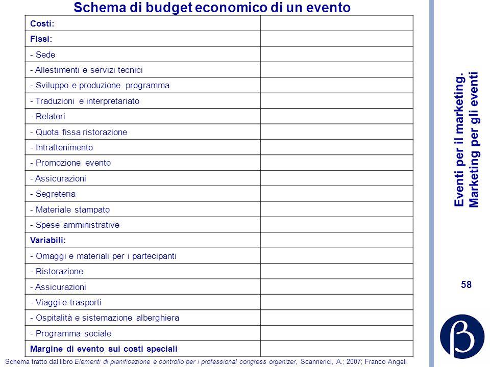 Schema di budget economico di un evento