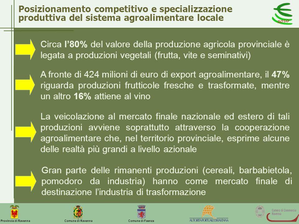 Posizionamento competitivo e specializzazione produttiva del sistema agroalimentare locale