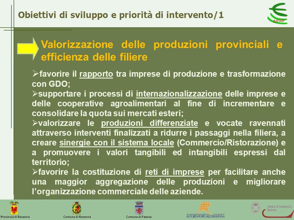 Valorizzazione delle produzioni provinciali e efficienza delle filiere