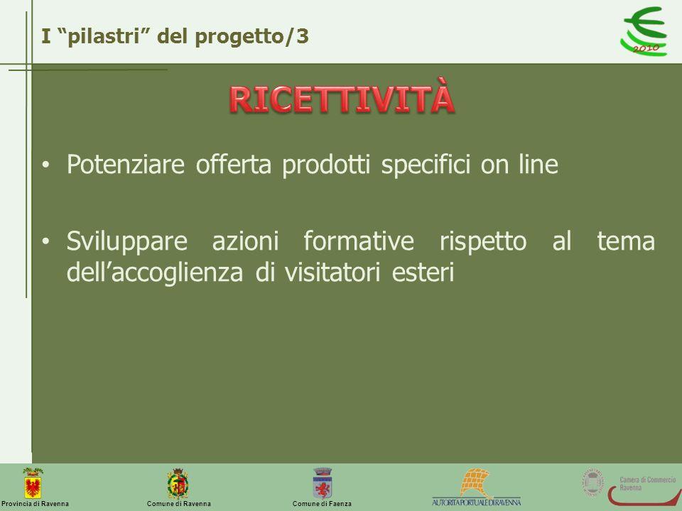 RICETTIVITÀ Potenziare offerta prodotti specifici on line
