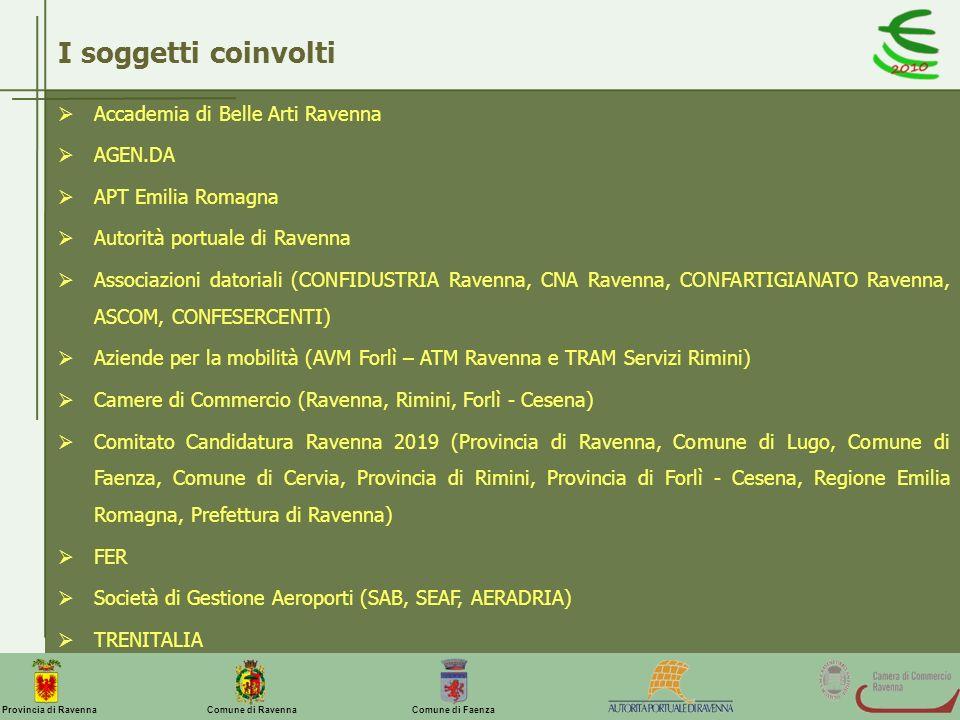 I soggetti coinvolti Accademia di Belle Arti Ravenna AGEN.DA
