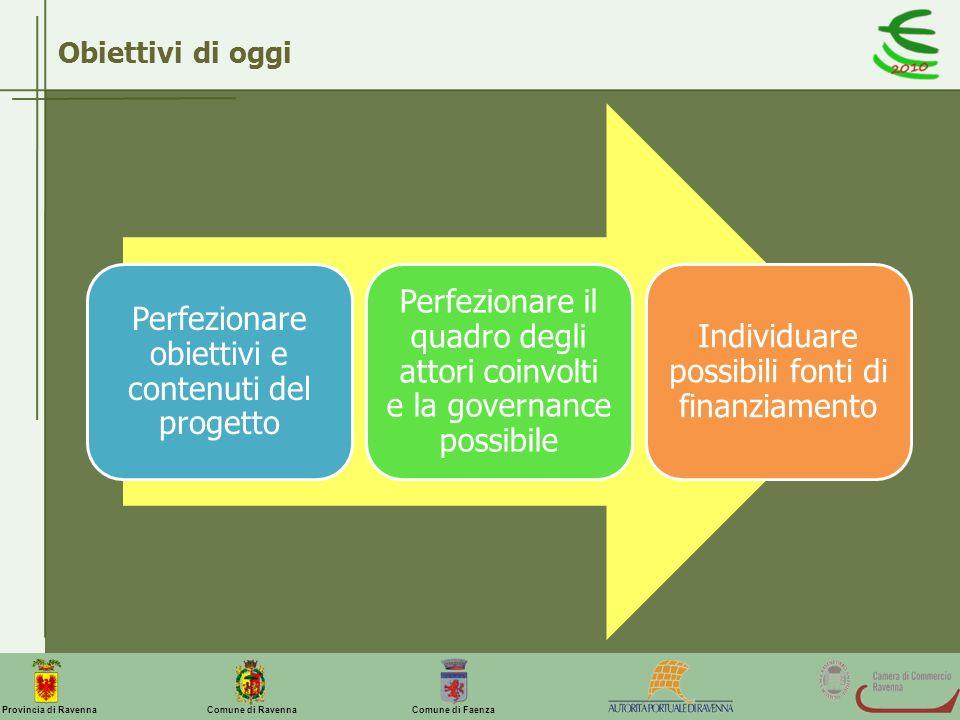 Obiettivi di oggi Perfezionare obiettivi e contenuti del progetto