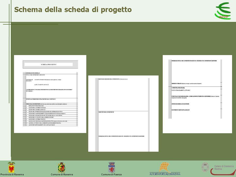 Schema della scheda di progetto