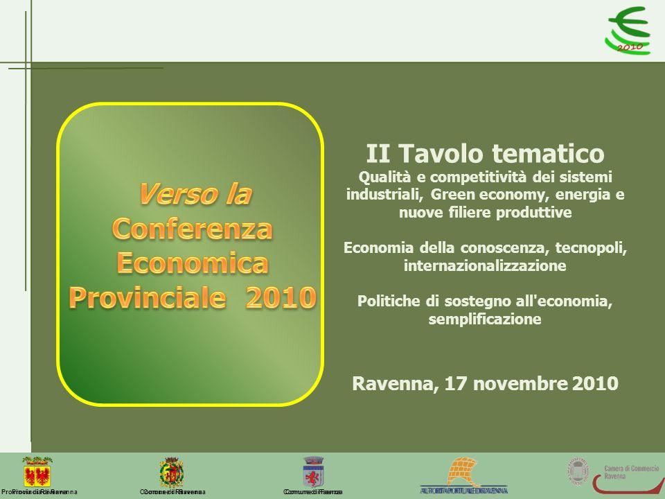 Verso la Conferenza Economica Provinciale 2010