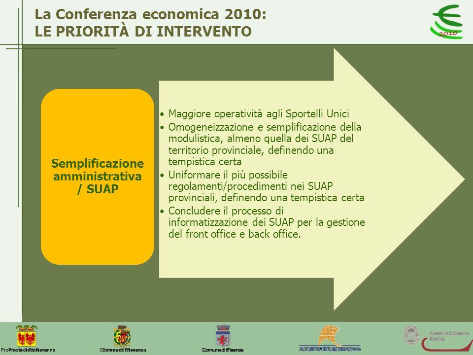 Semplificazione amministrativa/ SUAP