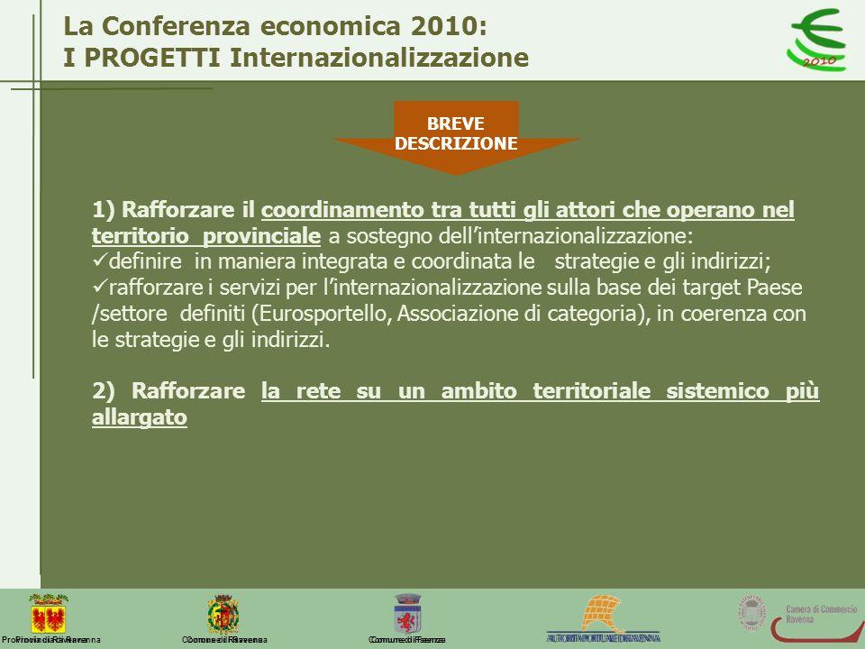 La Conferenza economica 2010: I PROGETTI Internazionalizzazione