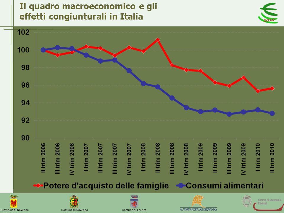 Il quadro macroeconomico e gli effetti congiunturali in Italia