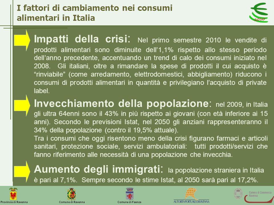 I fattori di cambiamento nei consumi alimentari in Italia