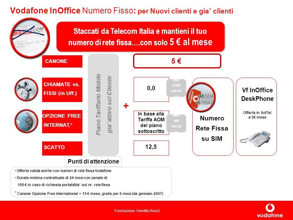 Vodafone InOffice Numero Fisso: per Nuovi clienti e gia' clienti
