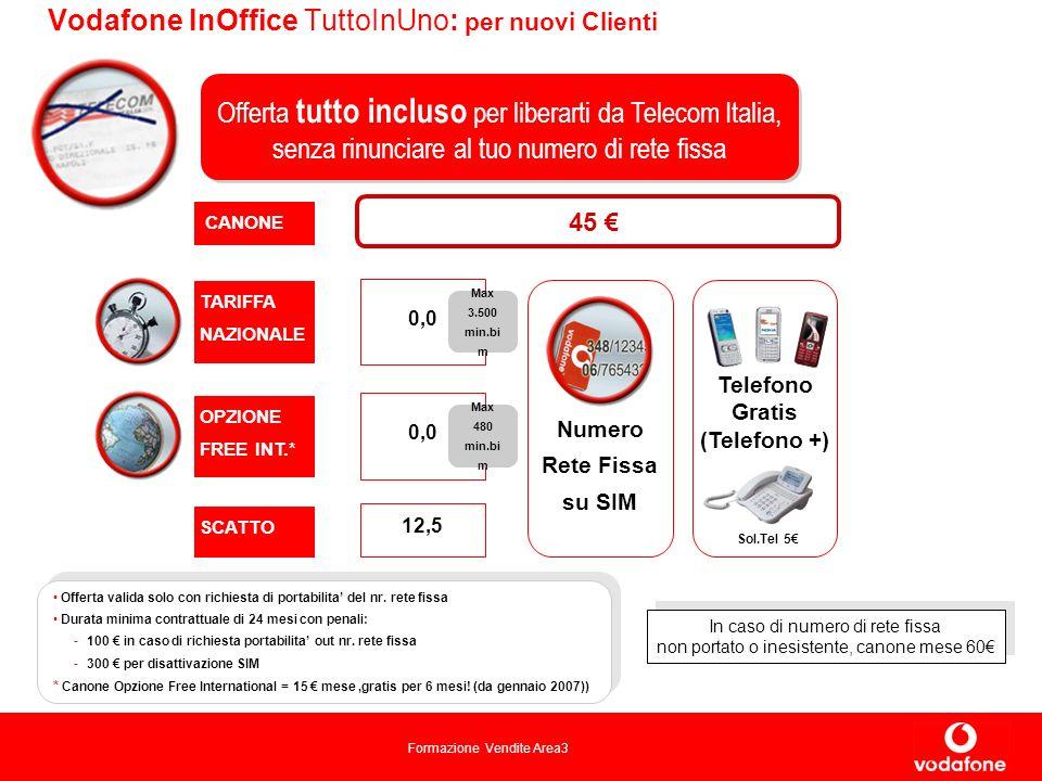 Vodafone InOffice TuttoInUno: per nuovi Clienti