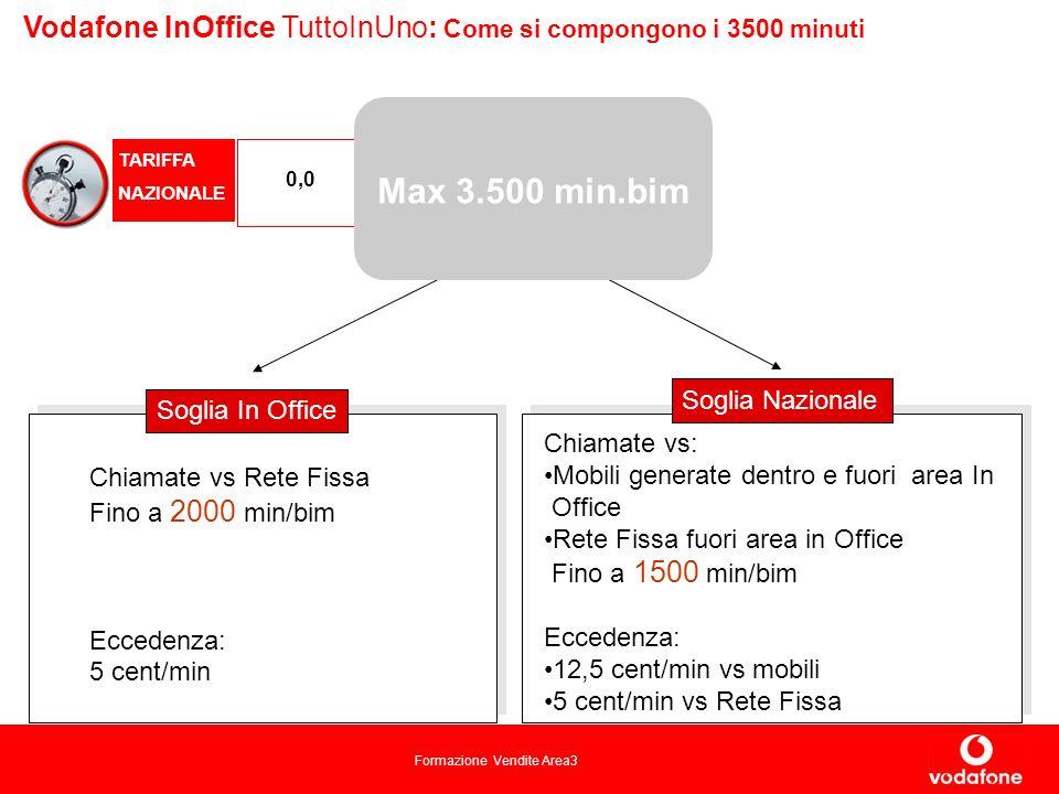 Vodafone InOffice TuttoInUno: Come si compongono i 3500 minuti