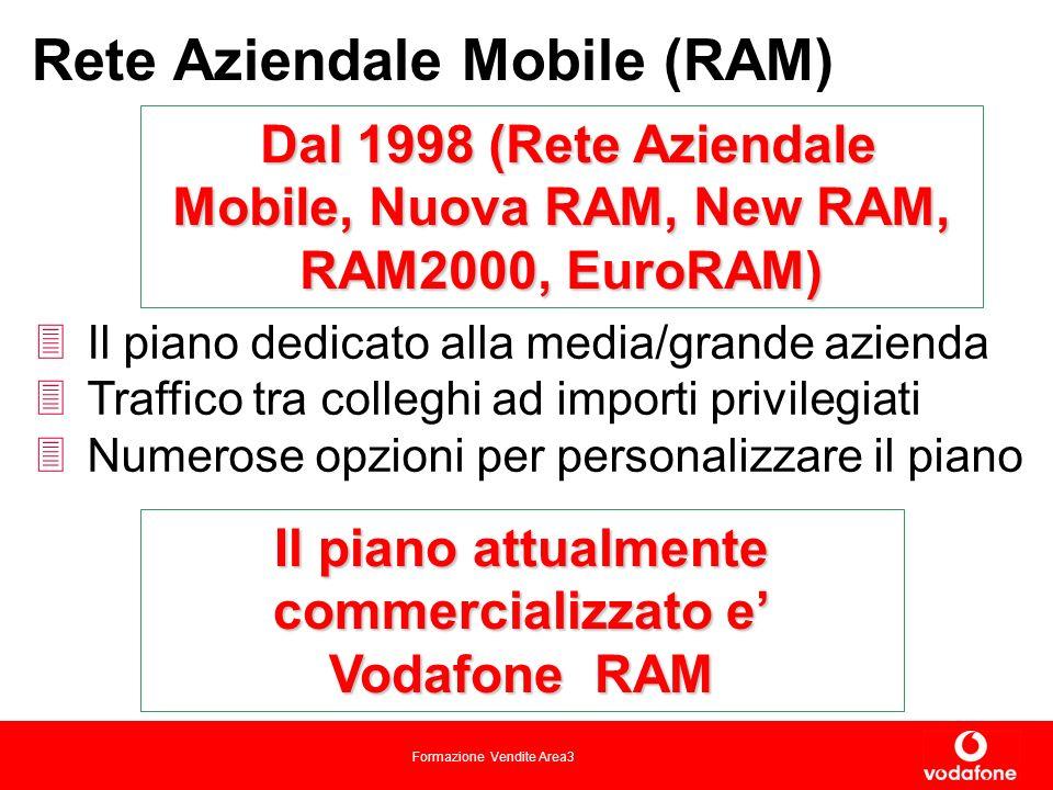 Rete Aziendale Mobile (RAM)