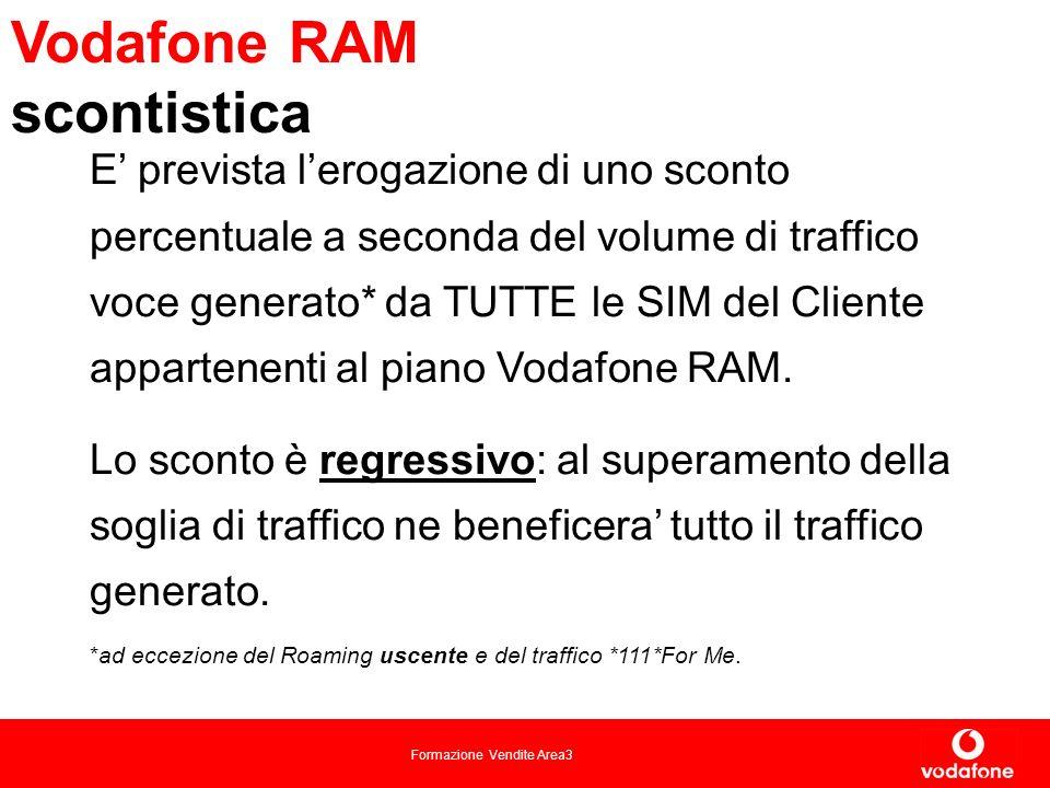 Vodafone RAM scontistica