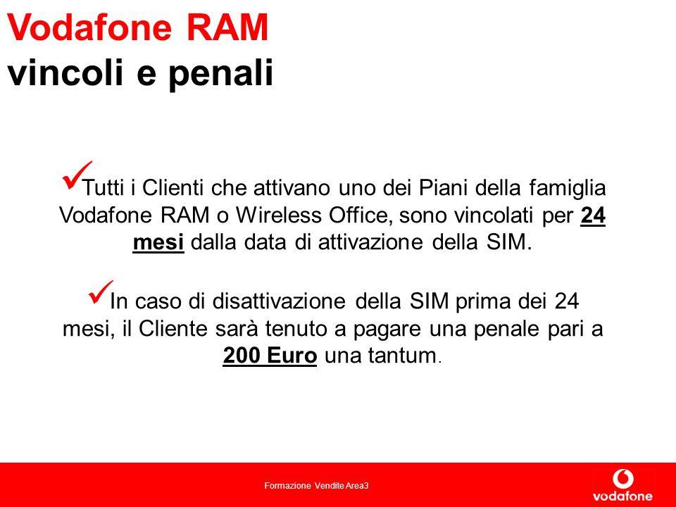 Vodafone RAM vincoli e penali