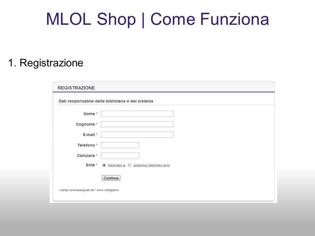 MLOL Shop | Come Funziona