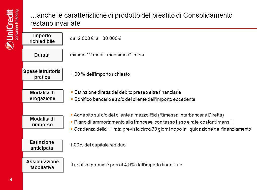 …anche le caratteristiche di prodotto del prestito di Consolidamento restano invariate