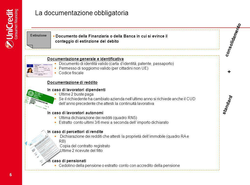 La documentazione obbligatoria