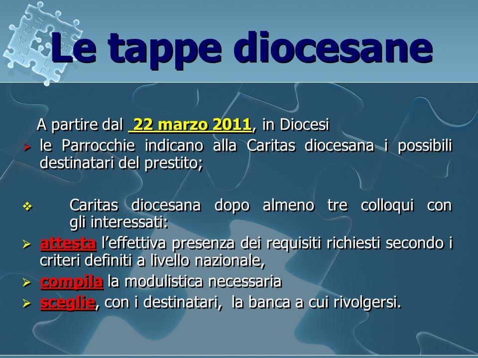 Le tappe diocesane A partire dal 22 marzo 2011, in Diocesi