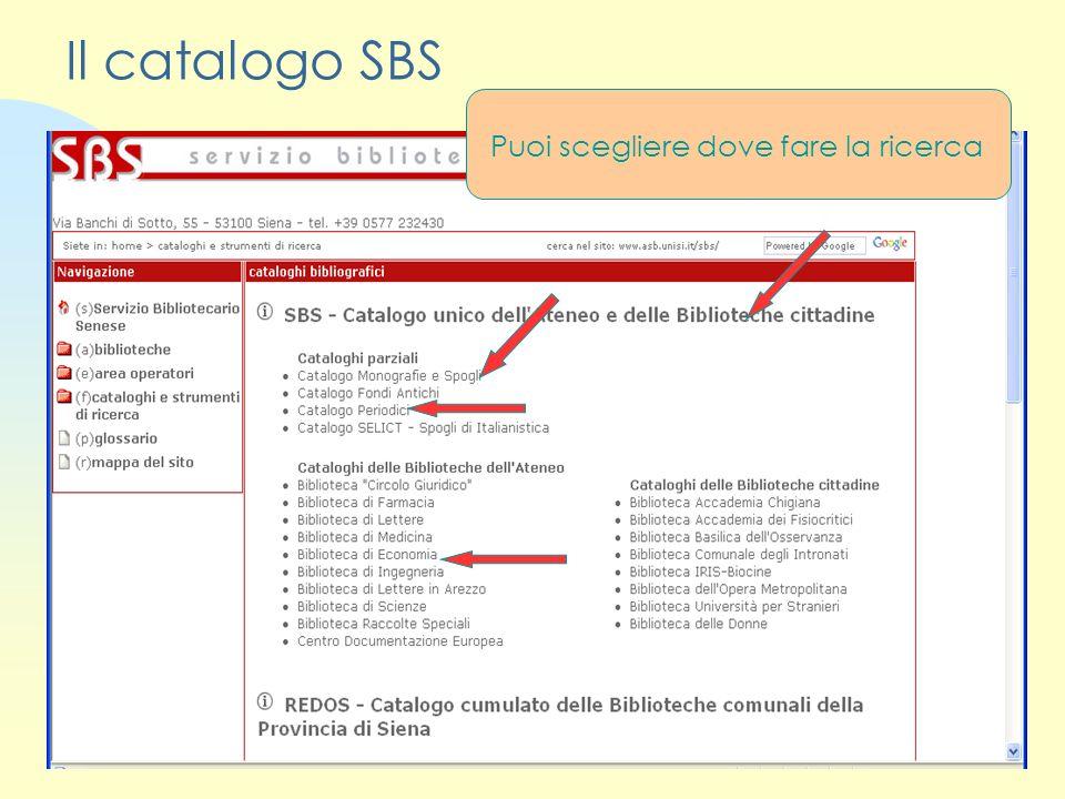 Il catalogo SBS Puoi scegliere dove fare la ricerca