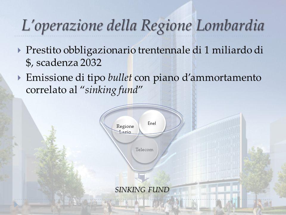 L'operazione della Regione Lombardia