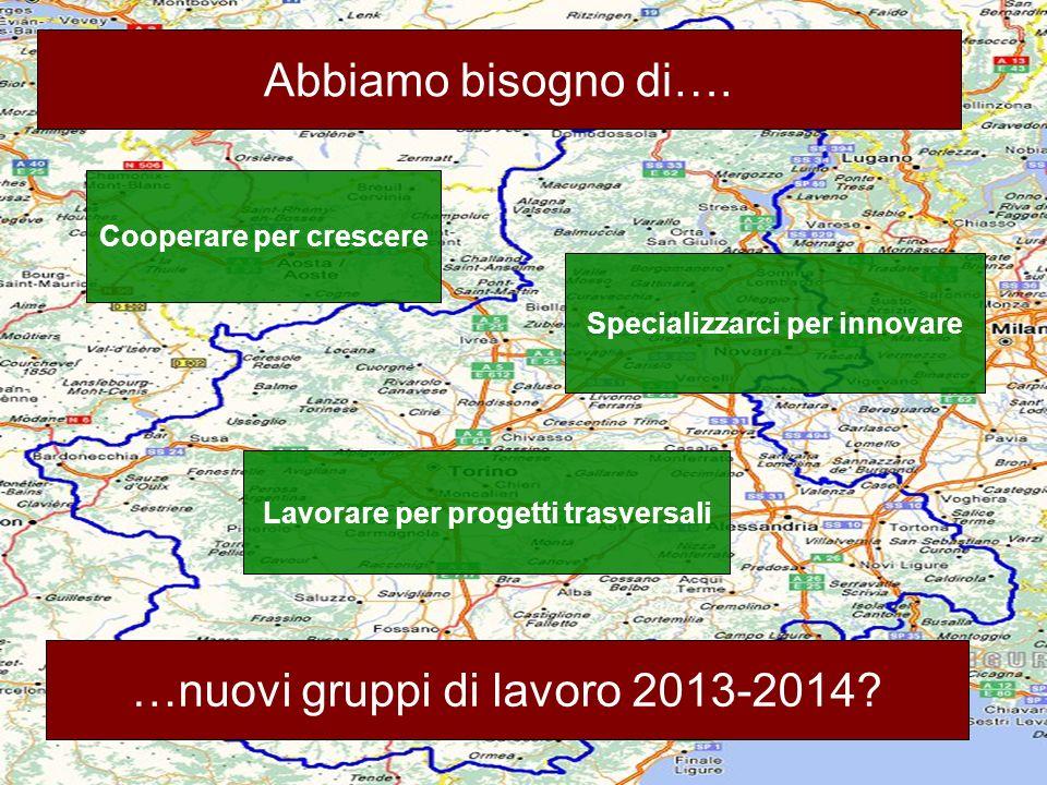 …nuovi gruppi di lavoro 2013-2014