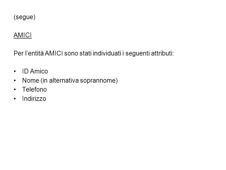 (segue) AMICI. Per l'entità AMICI sono stati individuati i seguenti attributi: ID Amico. Nome (in alternativa soprannome)