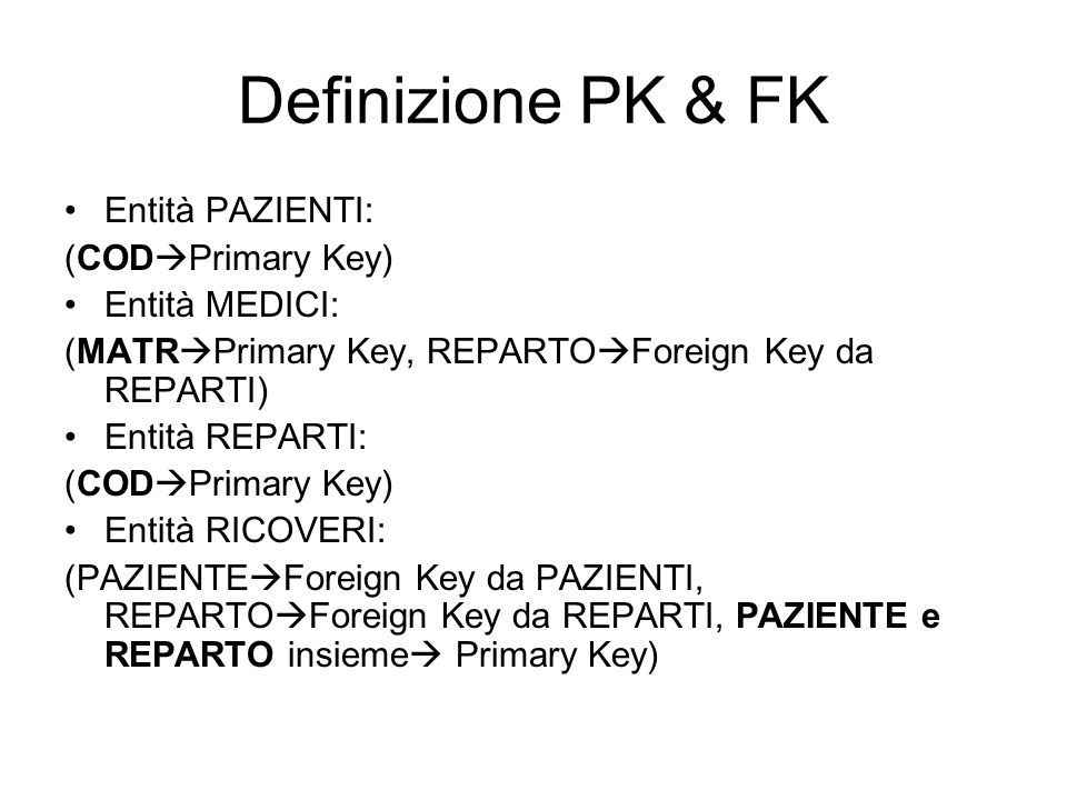 Definizione PK & FK Entità PAZIENTI: (CODPrimary Key) Entità MEDICI: