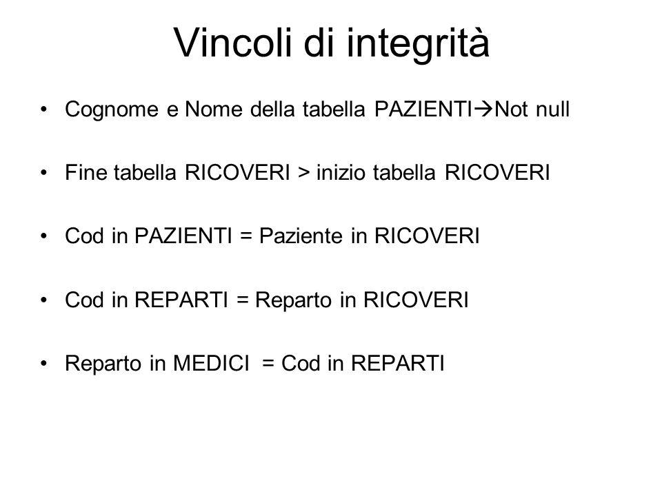 Vincoli di integrità Cognome e Nome della tabella PAZIENTINot null