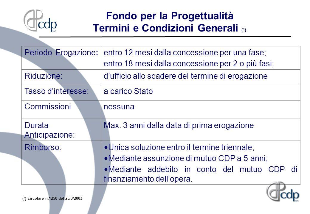 Fondo per la Progettualità Termini e Condizioni Generali (*)