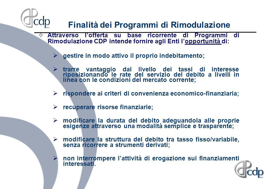Finalità dei Programmi di Rimodulazione