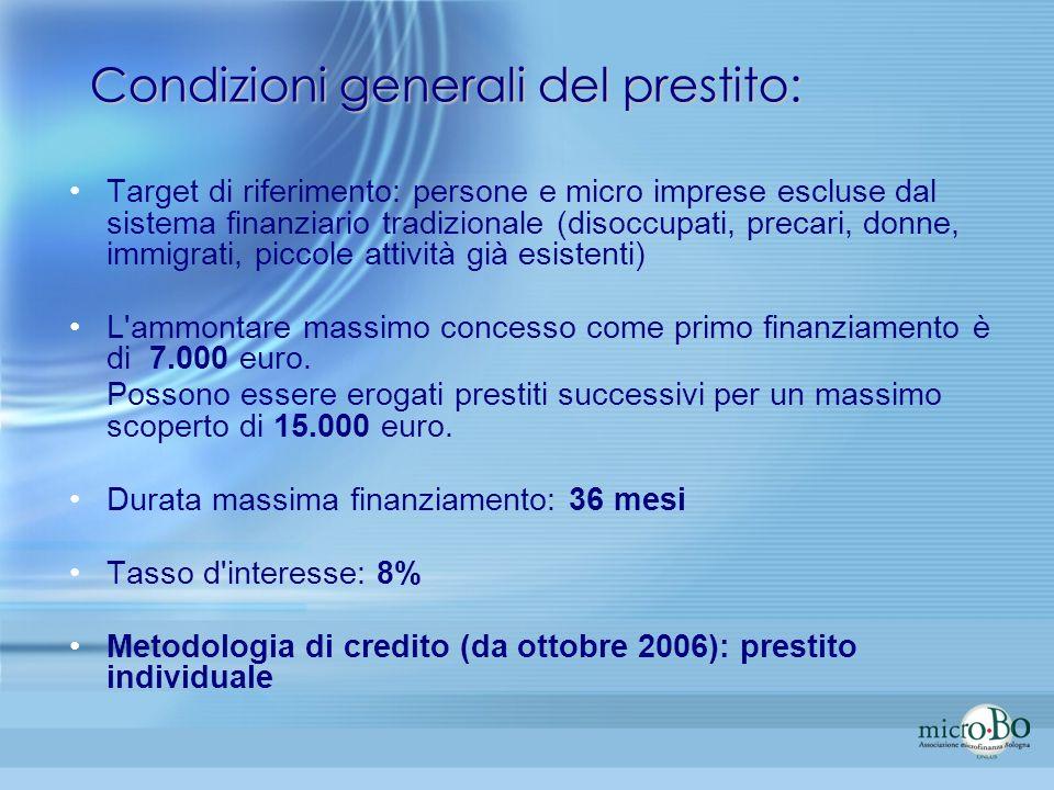 Condizioni generali del prestito: