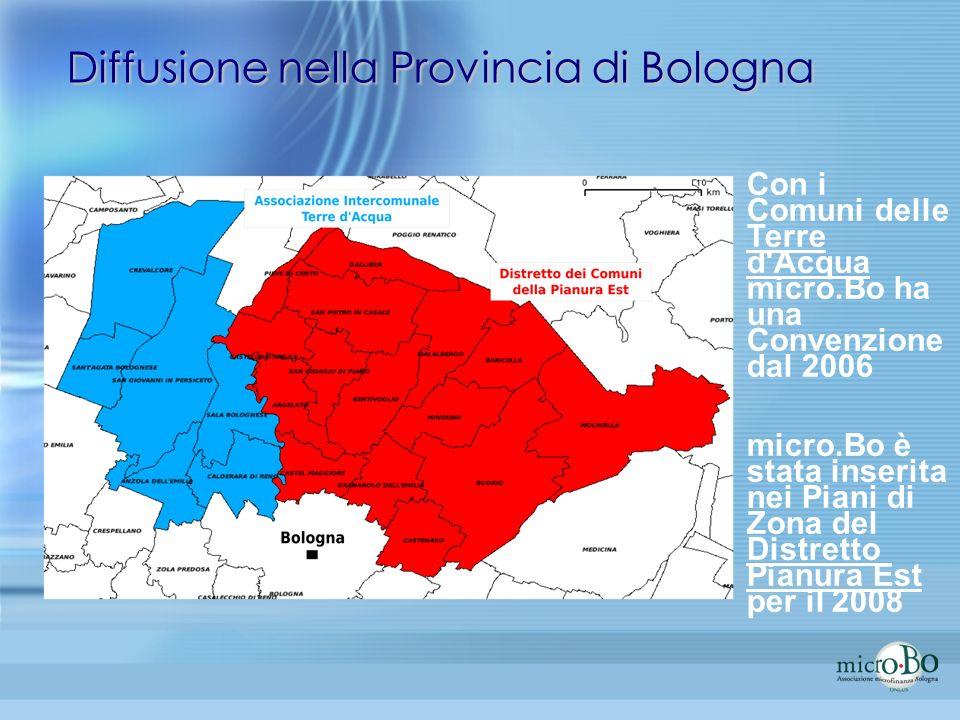 Diffusione nella Provincia di Bologna