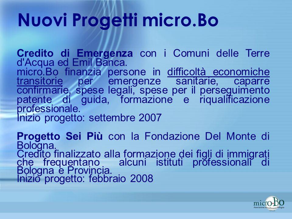 Nuovi Progetti micro.Bo
