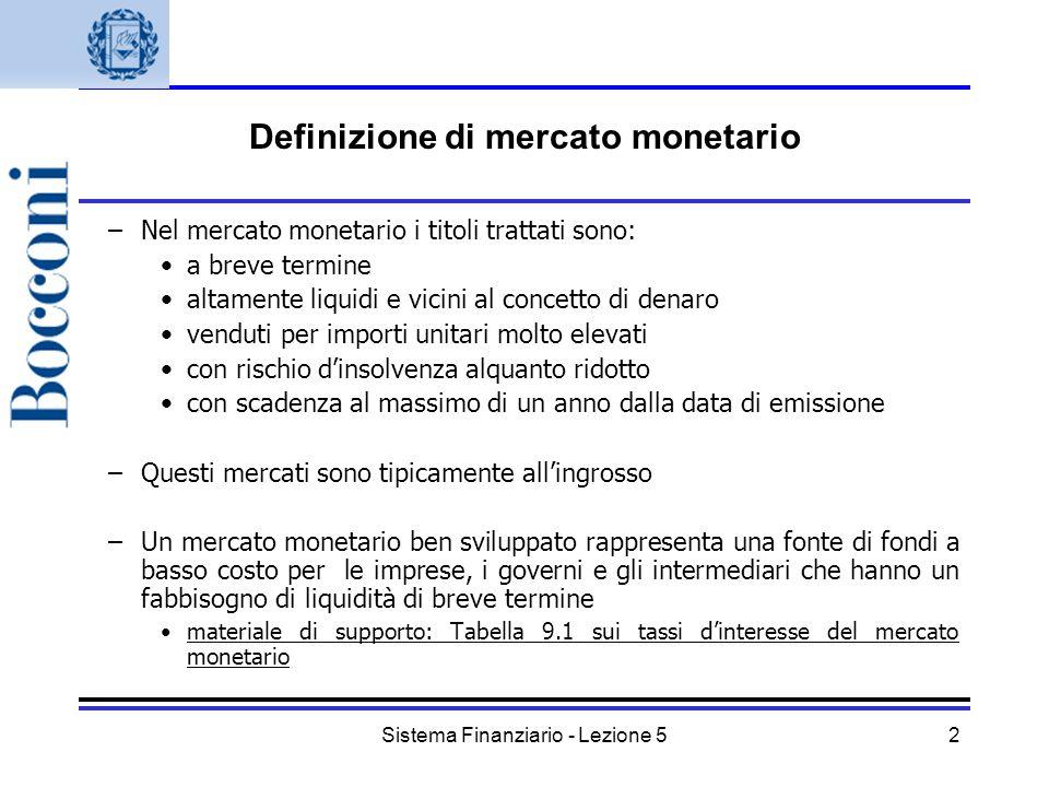 Definizione di mercato monetario