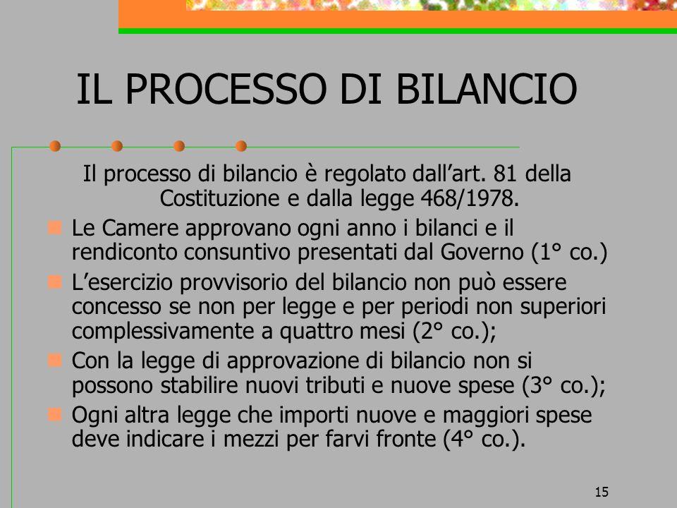 IL PROCESSO DI BILANCIO