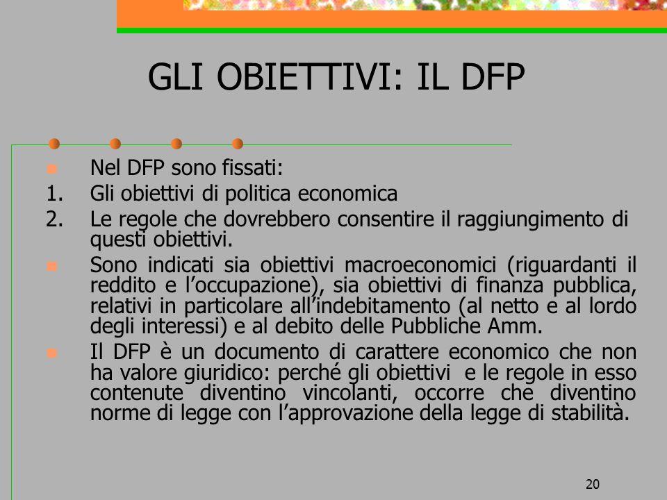 GLI OBIETTIVI: IL DFP Nel DFP sono fissati: