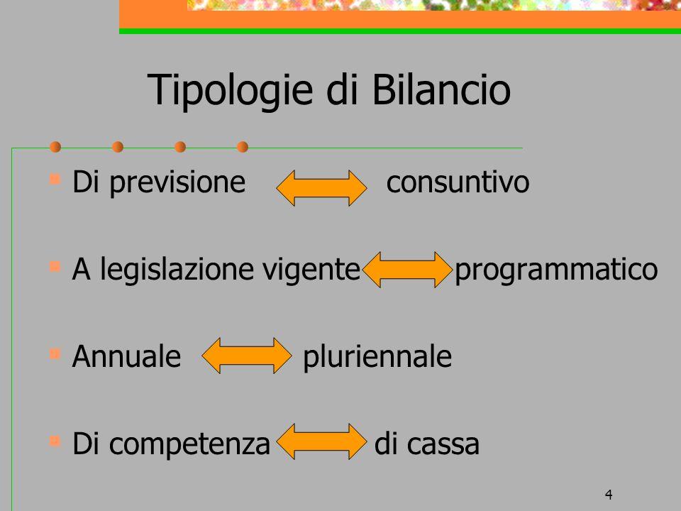 Tipologie di Bilancio Di previsione consuntivo