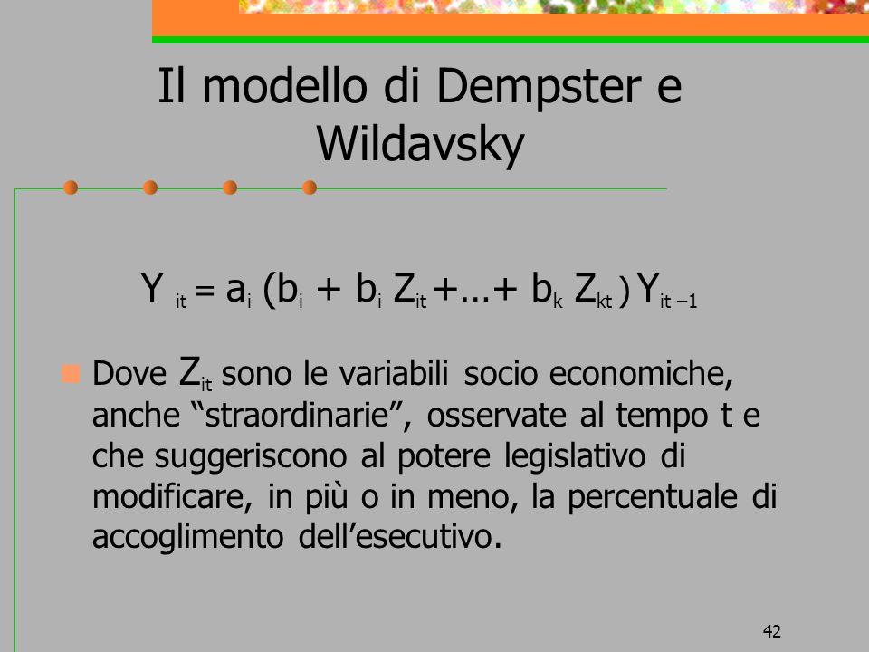 Il modello di Dempster e Wildavsky