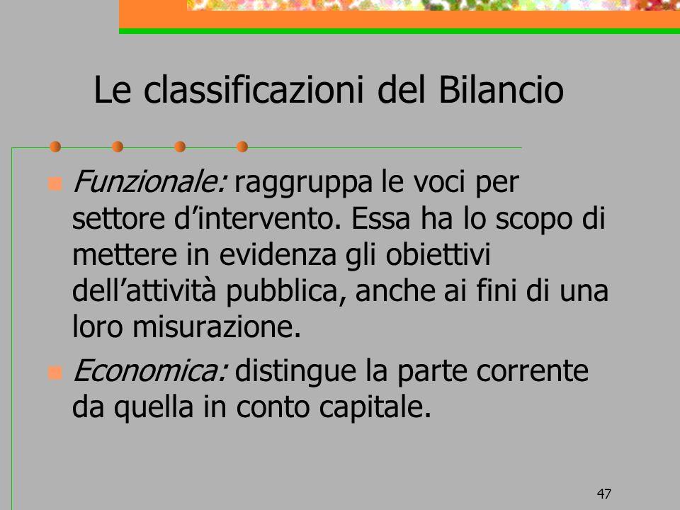 Le classificazioni del Bilancio