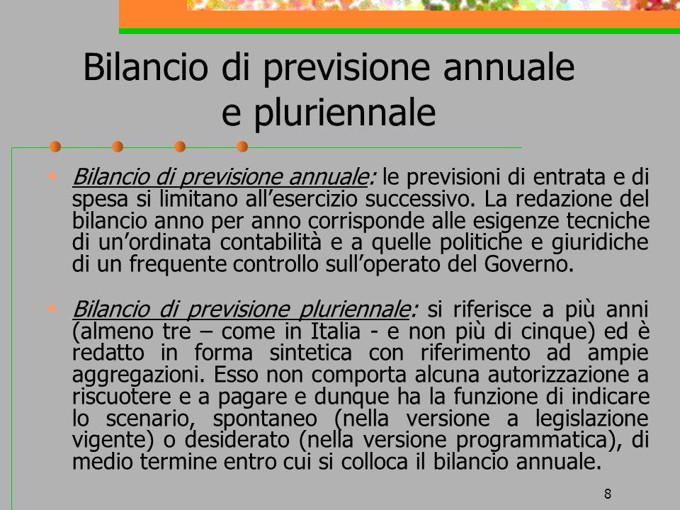 Bilancio di previsione annuale e pluriennale