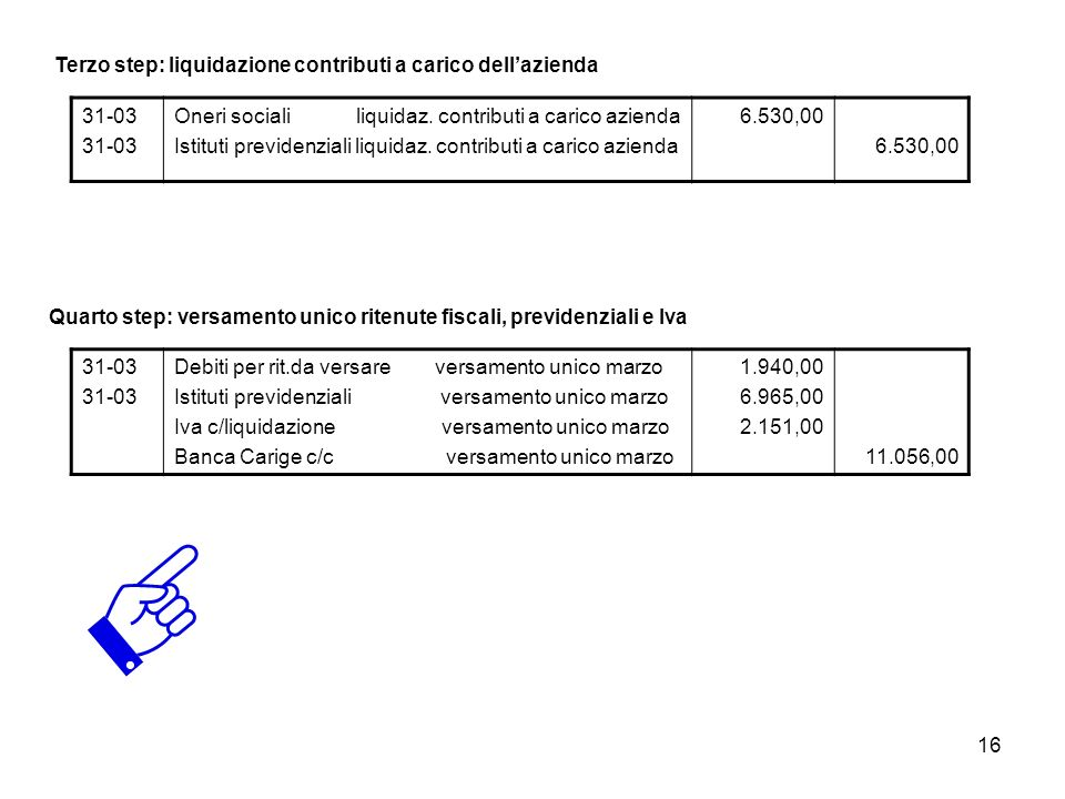 Terzo step: liquidazione contributi a carico dell'azienda