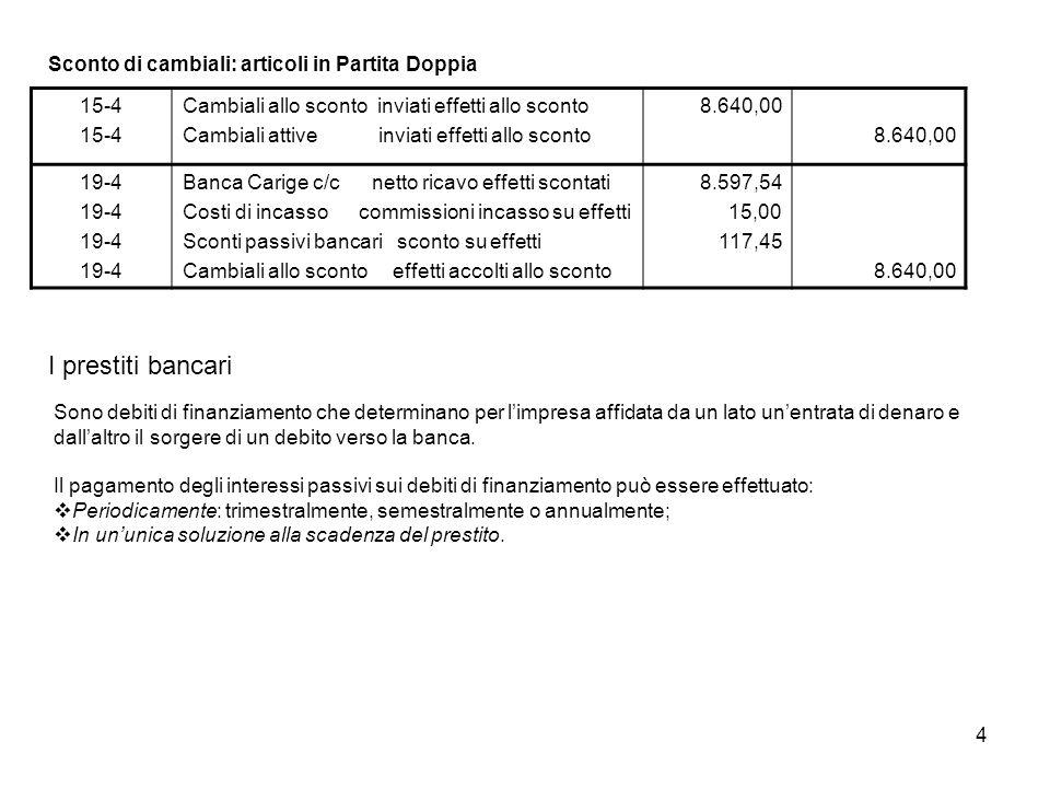 I prestiti bancari Sconto di cambiali: articoli in Partita Doppia 15-4