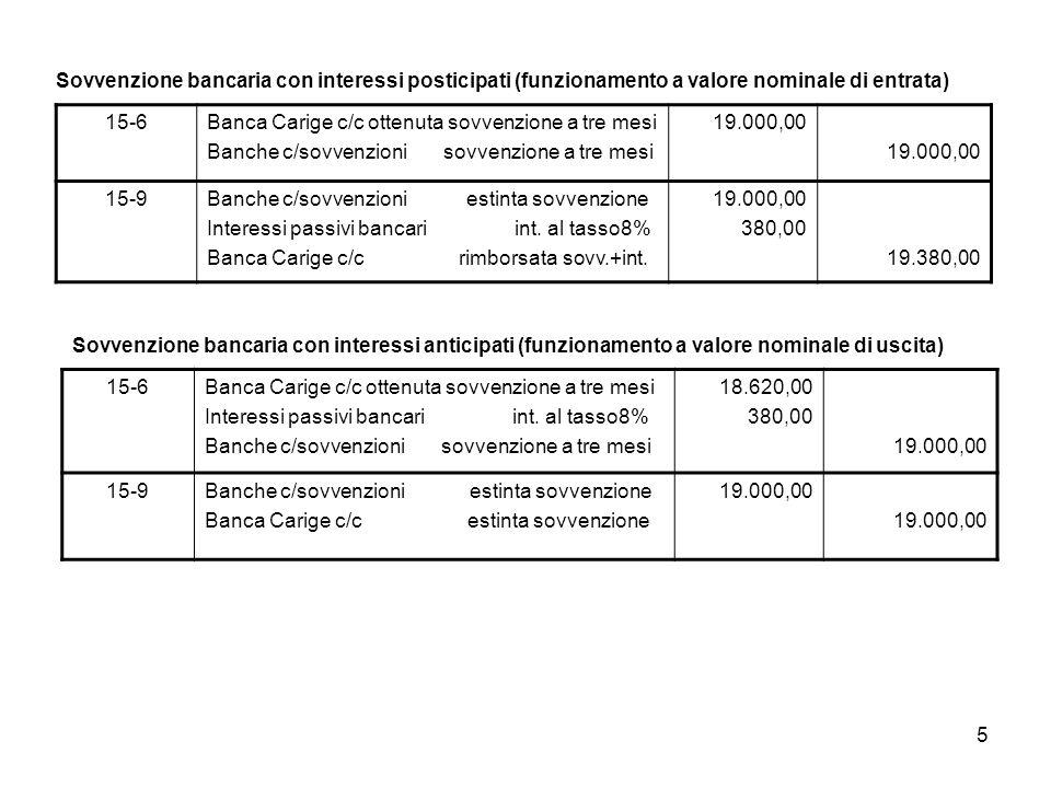 Sovvenzione bancaria con interessi posticipati (funzionamento a valore nominale di entrata)