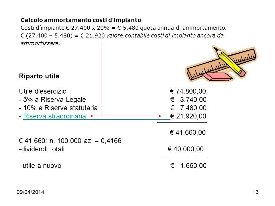 10% a Riserva statutaria € 7.480,00 Riserva straordinaria € 21.920,00