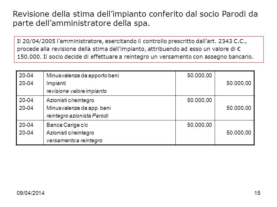 Revisione della stima dell'impianto conferito dal socio Parodi da parte dell'amministratore della spa.