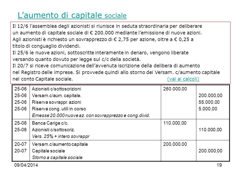 L'aumento di capitale sociale