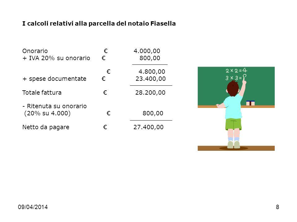 I calcoli relativi alla parcella del notaio Fiasella