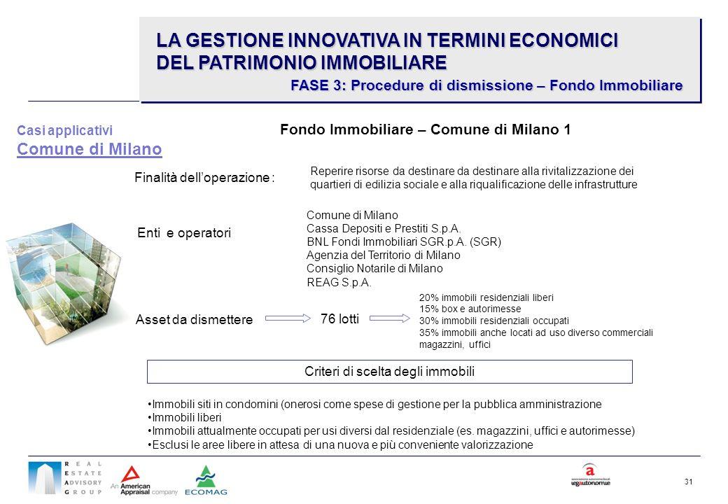 Fondo Immobiliare – Comune di Milano 1
