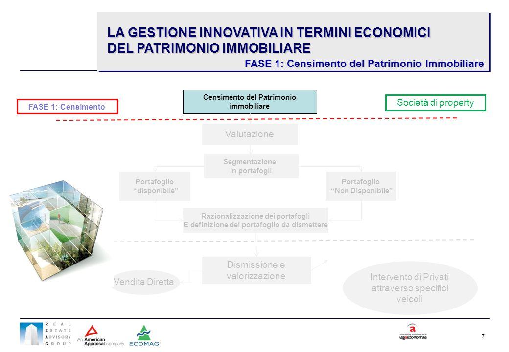 LA GESTIONE INNOVATIVA IN TERMINI ECONOMICI DEL PATRIMONIO IMMOBILIARE